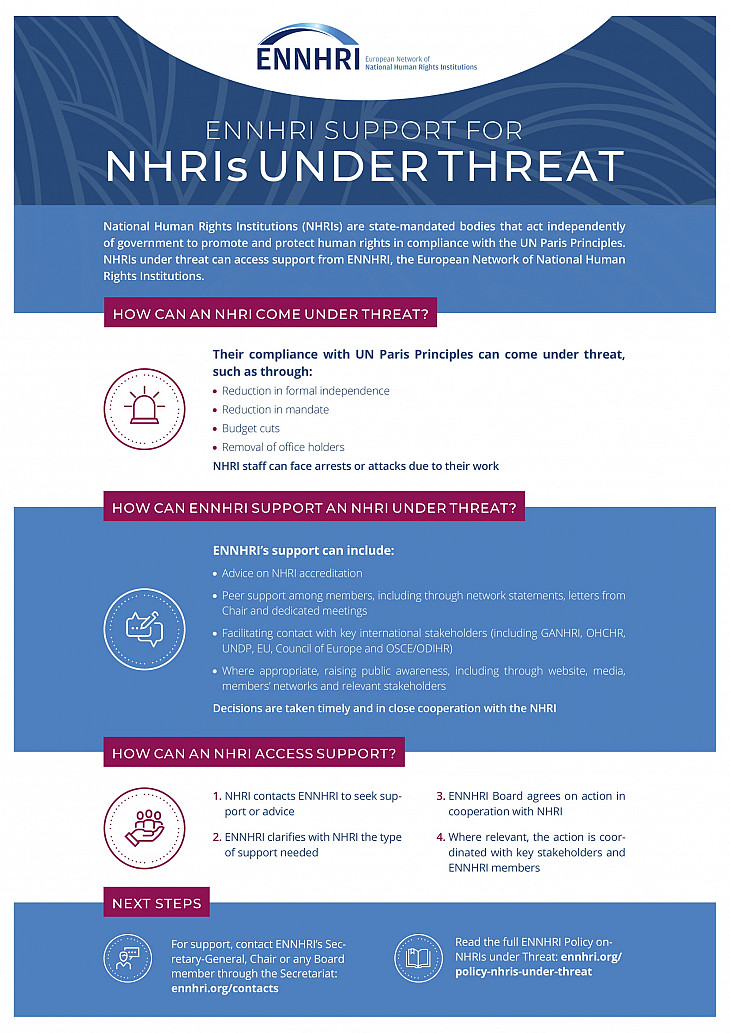 Infosheet on NHRIs under threat